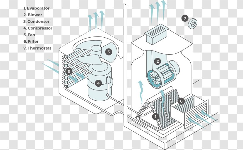 Wiring Diagram Air Conditioning Goodman Manufacturing Electrical Wires Cable Product Manuals Transparent Png