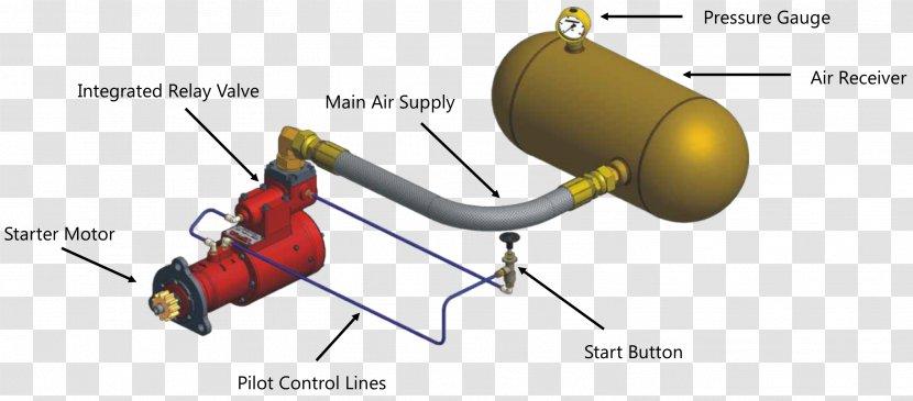 Car Starter Wiring Diagram from img1.pnghut.com