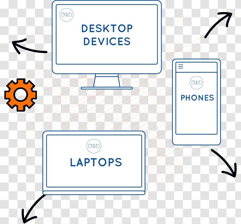 Responsive Web Design Professional Mobile - Technology Transparent PNG