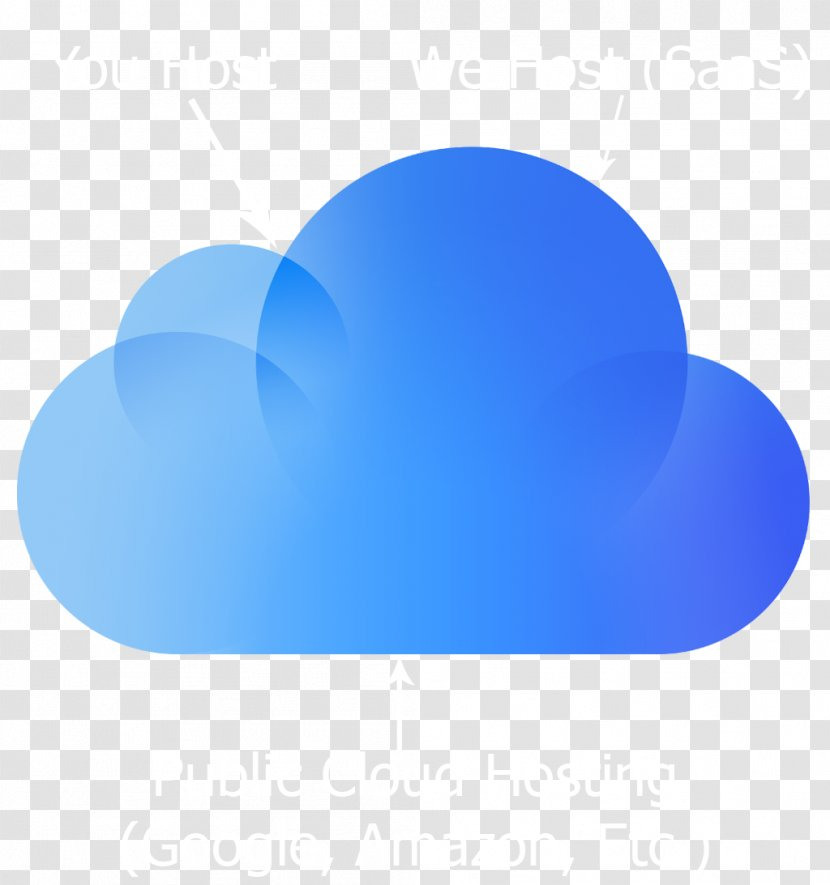 Icloud Drive Find My Iphone App Store Keynote Apple Logo Transparent Png