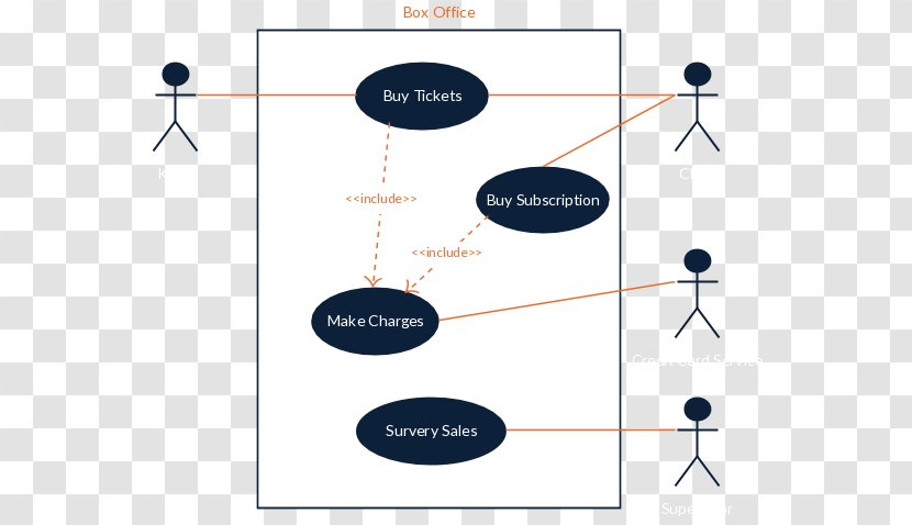 Use Case Diagram Template Ticket Comedy Text Transparent Png