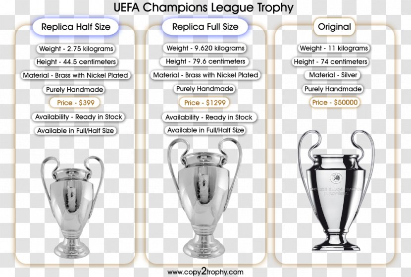 2013–14 UEFA Champions League European Champion Clubs' Cup ...