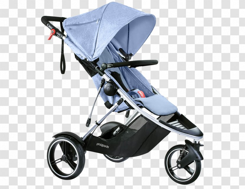 Phil&teds Baby Transport & Toddler Car Seats Infant - Peppermint London - Philteds Transparent PNG