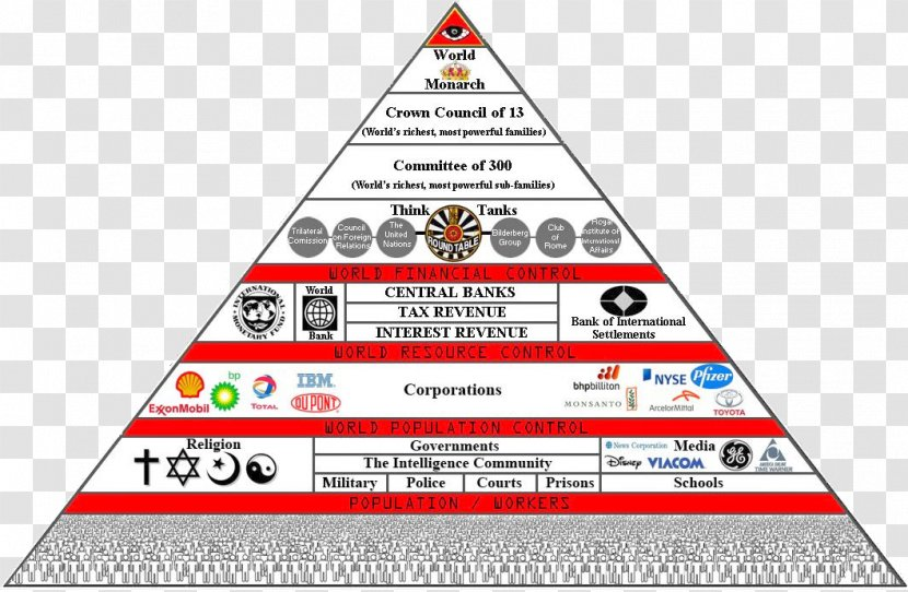 Committee Of 300 New World Order Council On Foreign Relations United States Transparent PNG