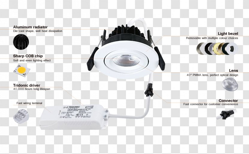 Recessed Light Led Lamp Wire Wiring Diagram Gauge Glare Element Transparent Png