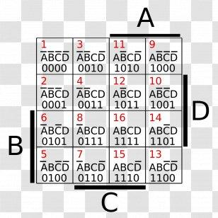 Tamari Lattice Associahedron Boolean Algebra Hasse Diagram Drawing Transparent Png